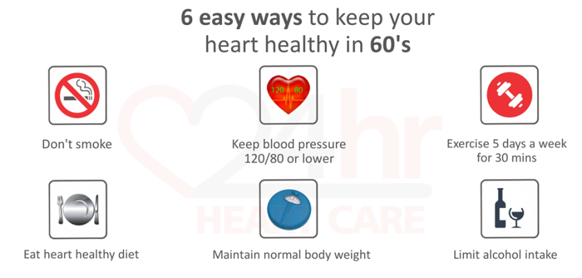 6 Easy Ways to keep of Your Heart healthy