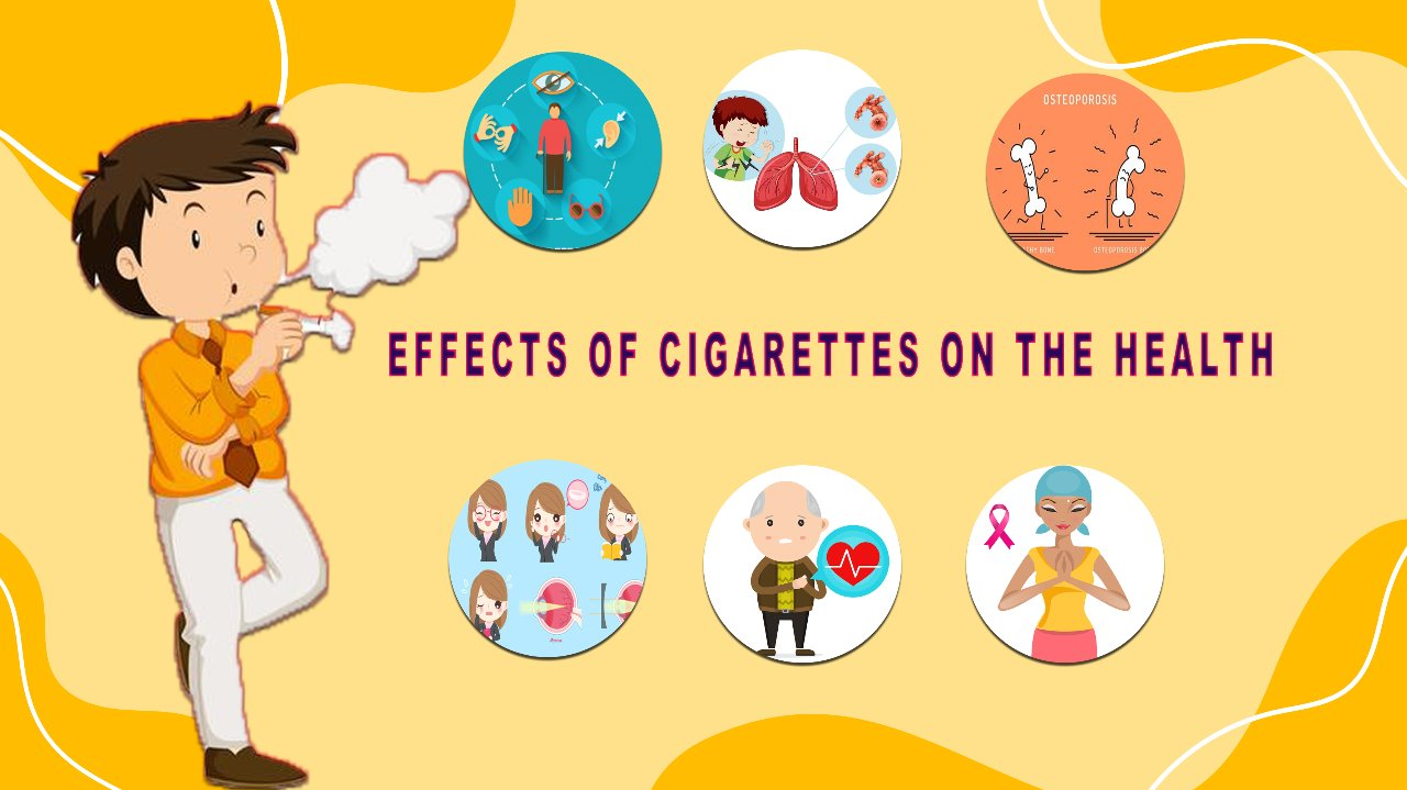 7 Effects of Cigarettes on the Health